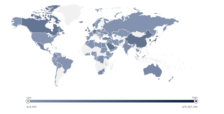 Foreign Lobby Watch • OpenSecrets (6).png
